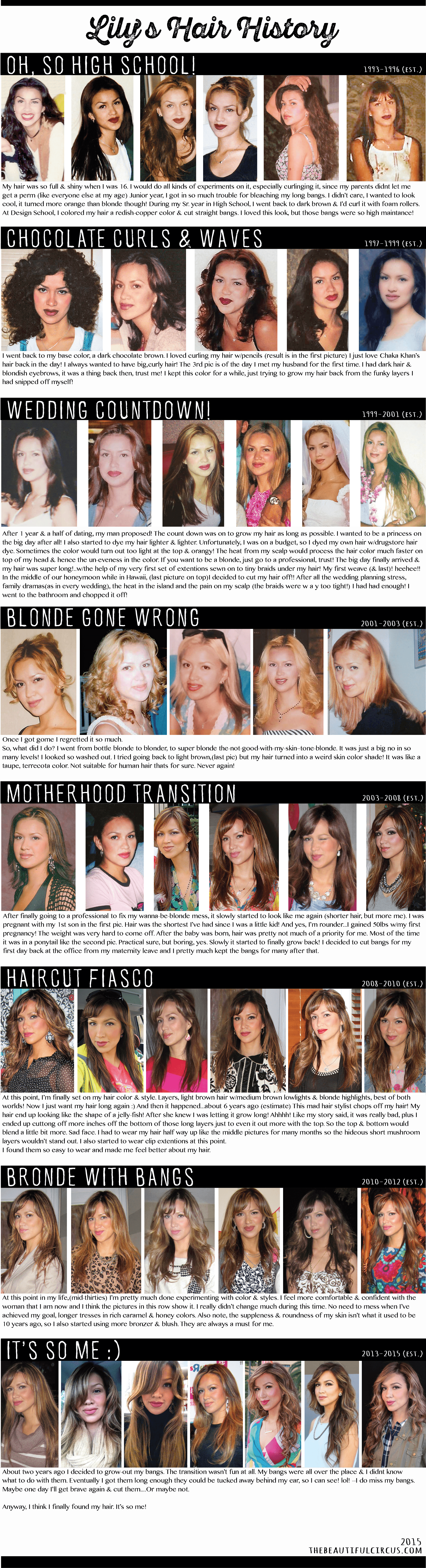 lilylove213 Hair History